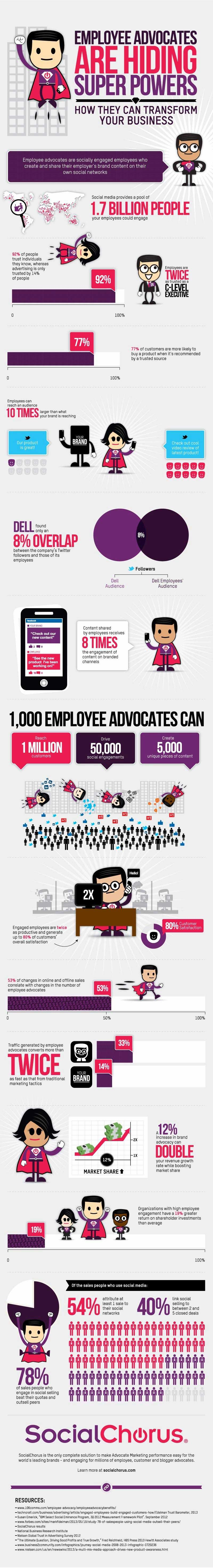 employee-advocate-superpowers-infographic