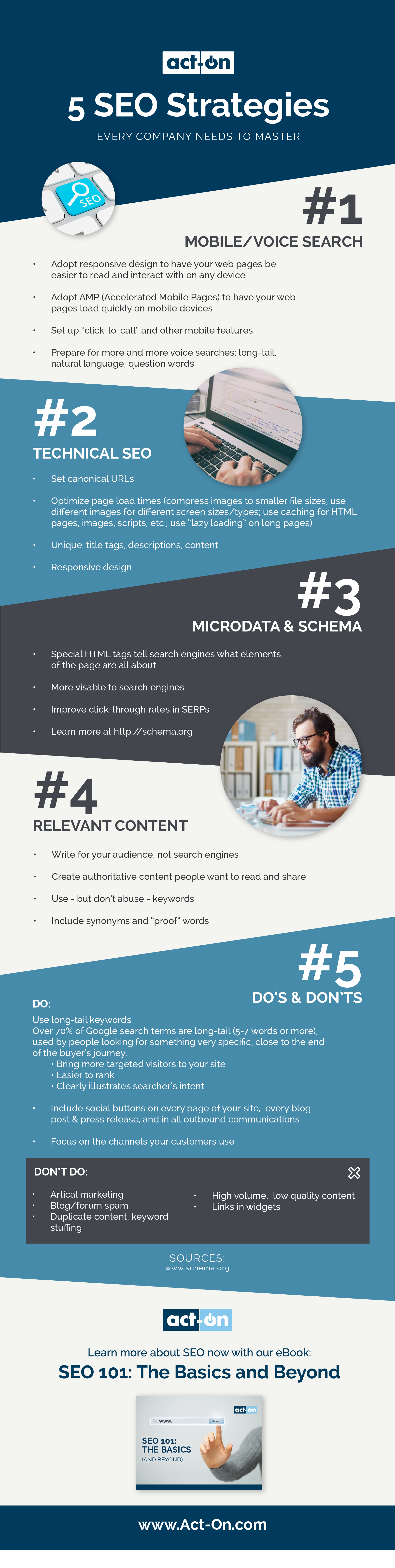 SEO strategies infographic
