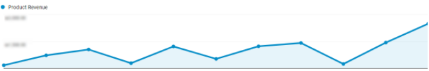 איך הבאנו אתר חדש למכור מיד מרגע עלייתו לאוויר
